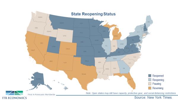 State Reopening Status