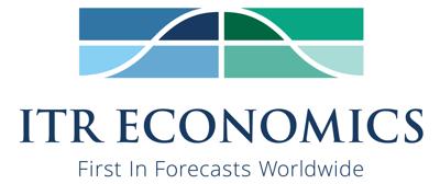 ITR Economics