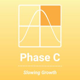 phaseC-1