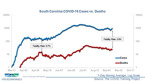 South Carolina Cases